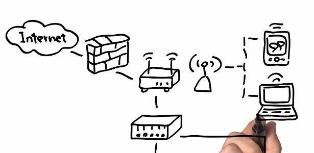 Mito? Espelho, telefone e micro-ondas interferem no sinal do roteador?