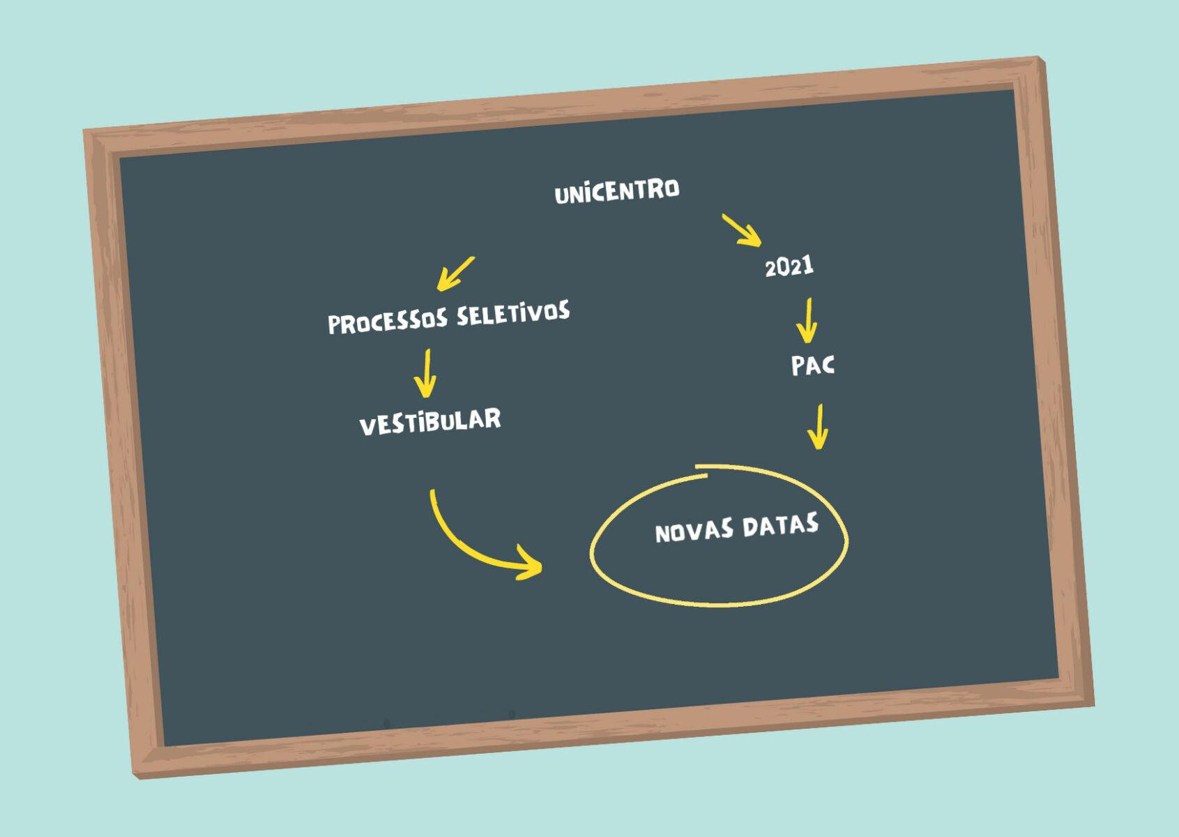 Definidas novas datas do Vestibular e do PAC Unicentro