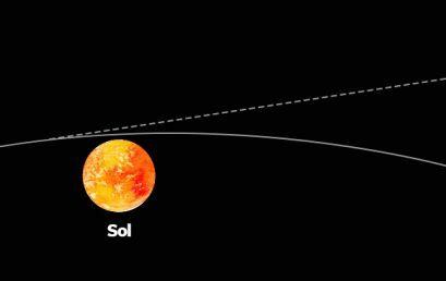 A teoria da relatividade de Einstein e o eclipse solar
