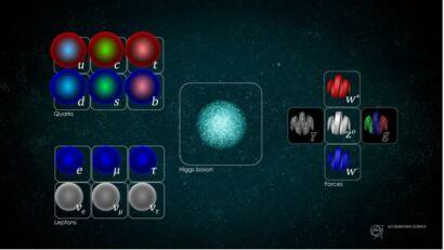 O que é o Modelo Padrão?  Uma discussão sobre a teoria da Física de Partículas.
